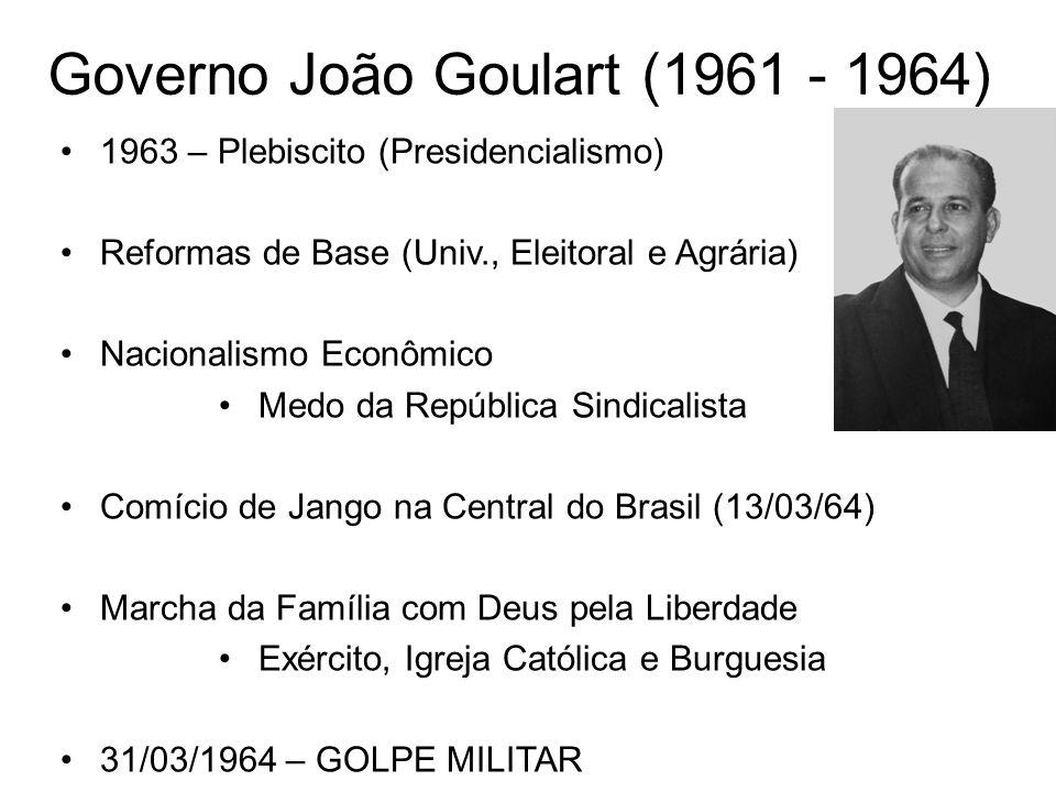 Governo João Goulart (1961 - 1964)