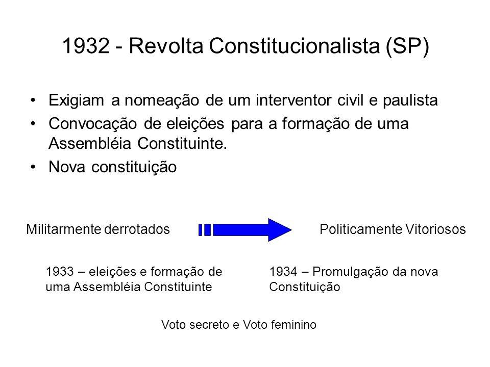 1932 - Revolta Constitucionalista (SP)
