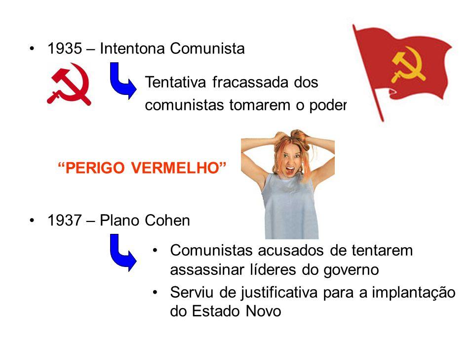 1935 – Intentona Comunista Tentativa fracassada dos. comunistas tomarem o poder. PERIGO VERMELHO