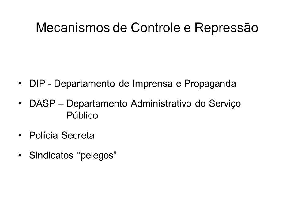 Mecanismos de Controle e Repressão