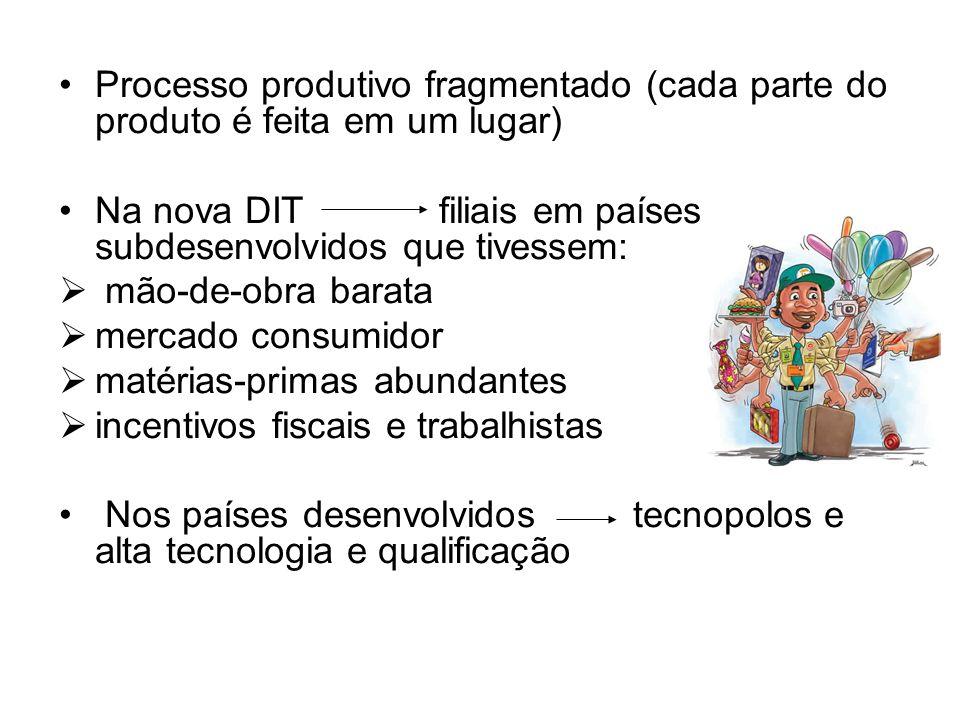 Processo produtivo fragmentado (cada parte do produto é feita em um lugar)
