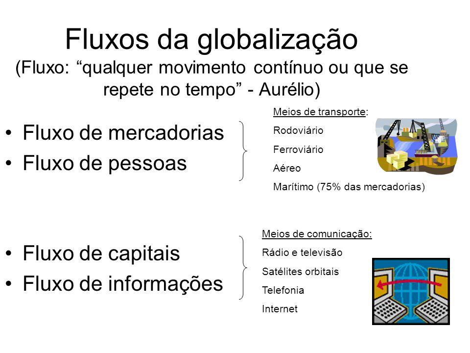 Fluxos da globalização (Fluxo: qualquer movimento contínuo ou que se repete no tempo - Aurélio)