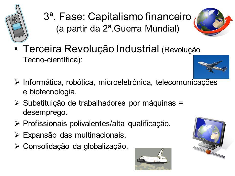 3ª. Fase: Capitalismo financeiro (a partir da 2ª.Guerra Mundial)