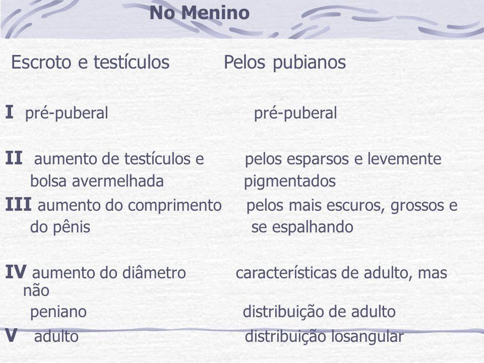 Escroto e testículos Pelos pubianos I pré-puberal pré-puberal