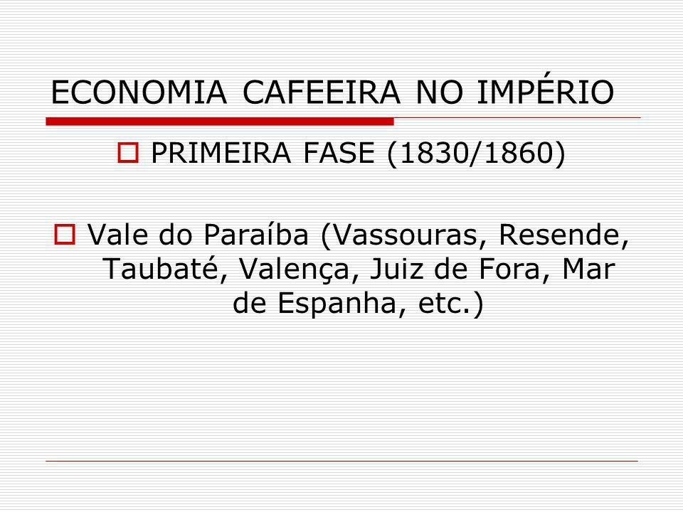 ECONOMIA CAFEEIRA NO IMPÉRIO
