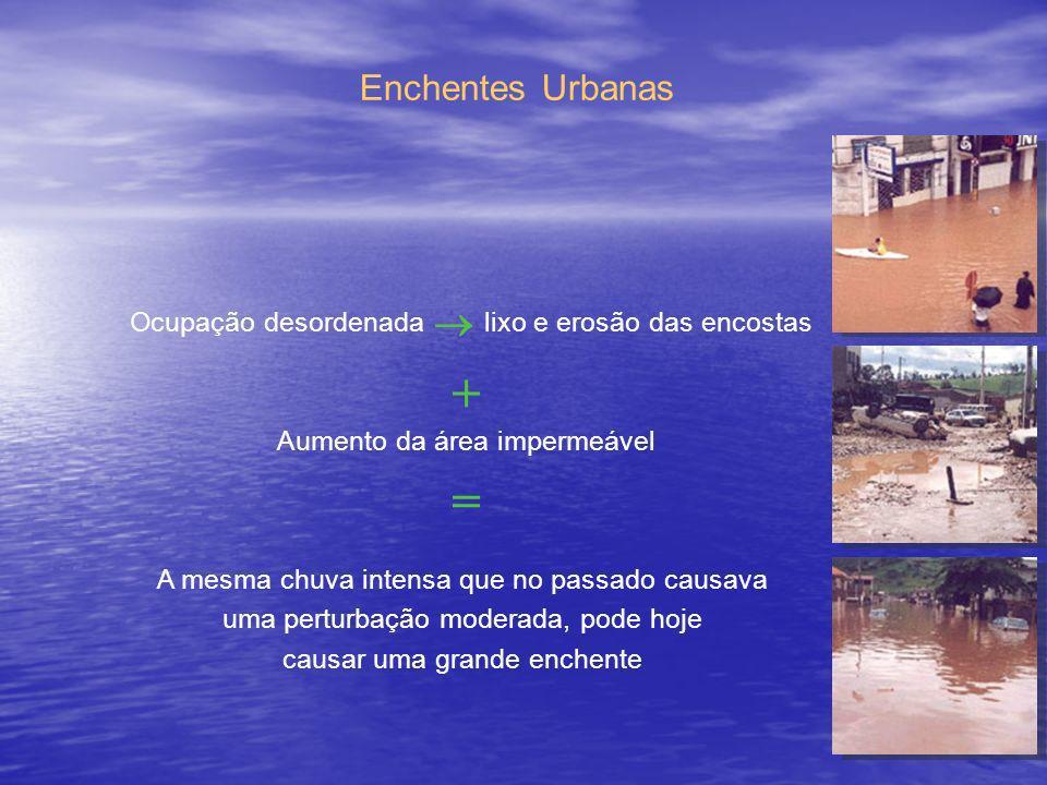 + =  Enchentes Urbanas Ocupação desordenada