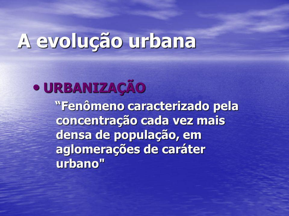 A evolução urbana URBANIZAÇÃO