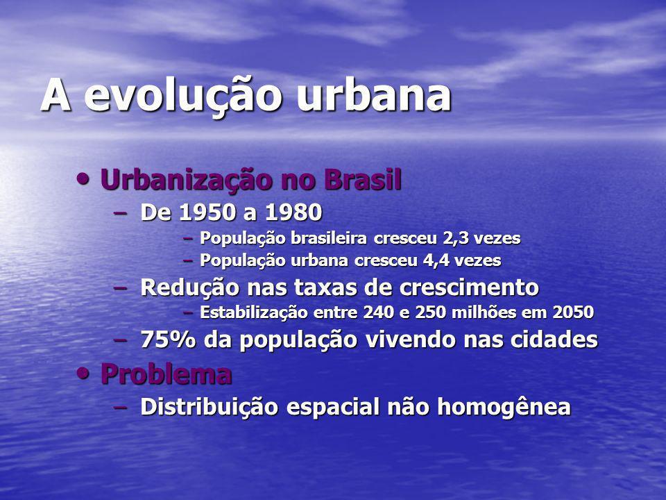 A evolução urbana Urbanização no Brasil Problema De 1950 a 1980