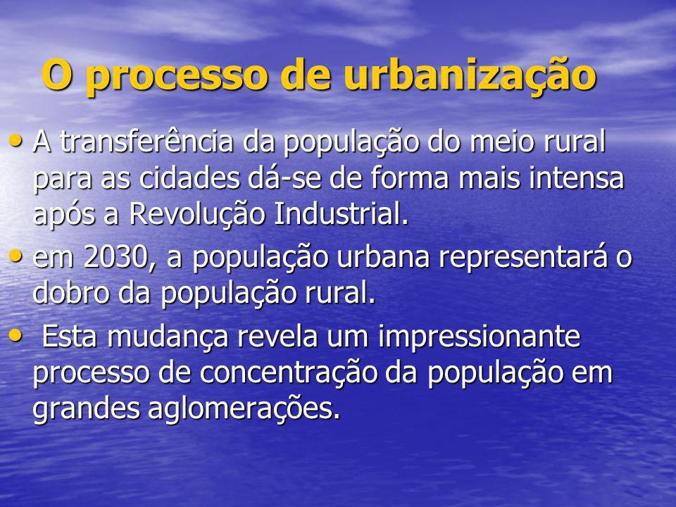 O processo de urbanização