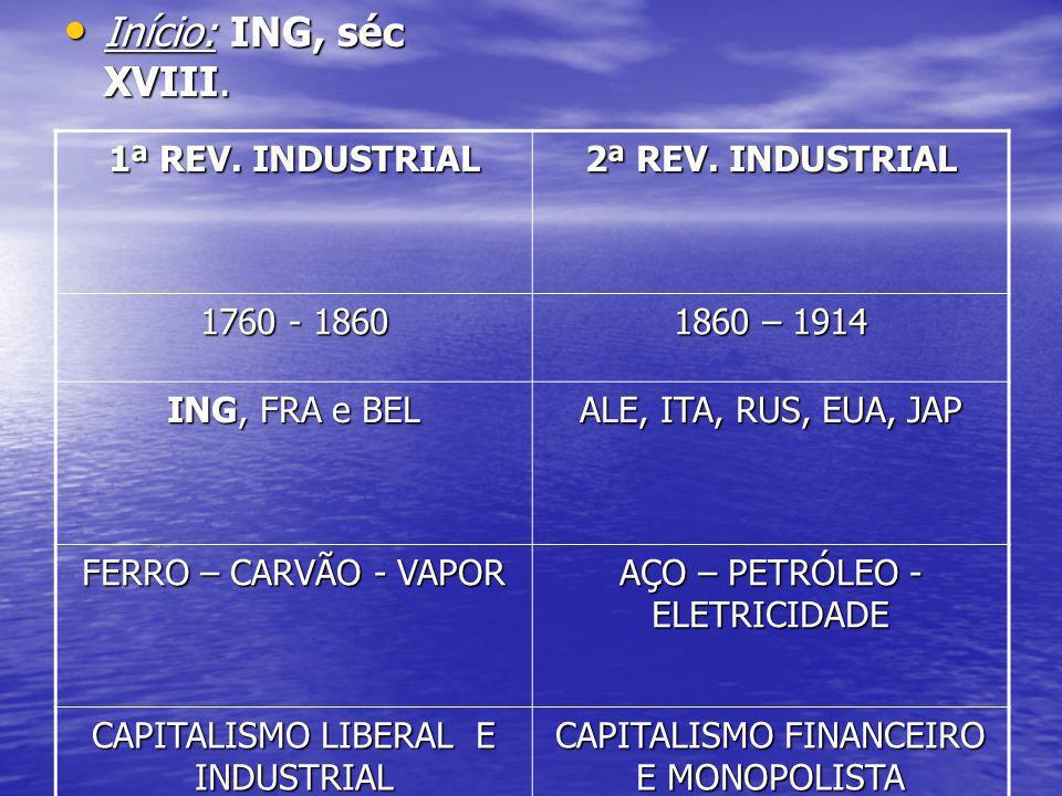 Início: ING, séc XVIII. 1ª REV. INDUSTRIAL 2ª REV. INDUSTRIAL