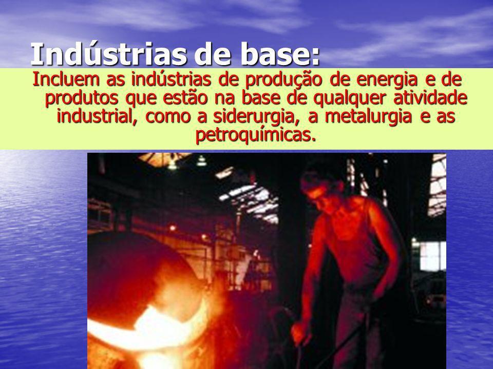 Indústrias de base: