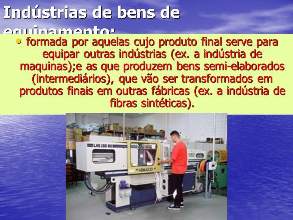 Indústrias de bens de equipamento: