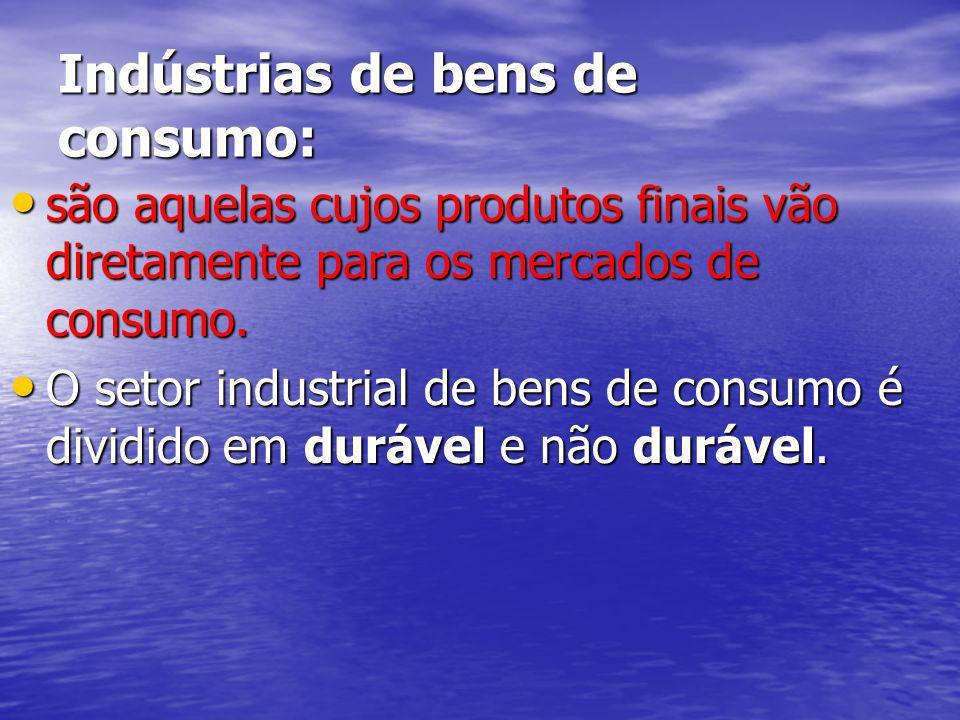 Indústrias de bens de consumo: