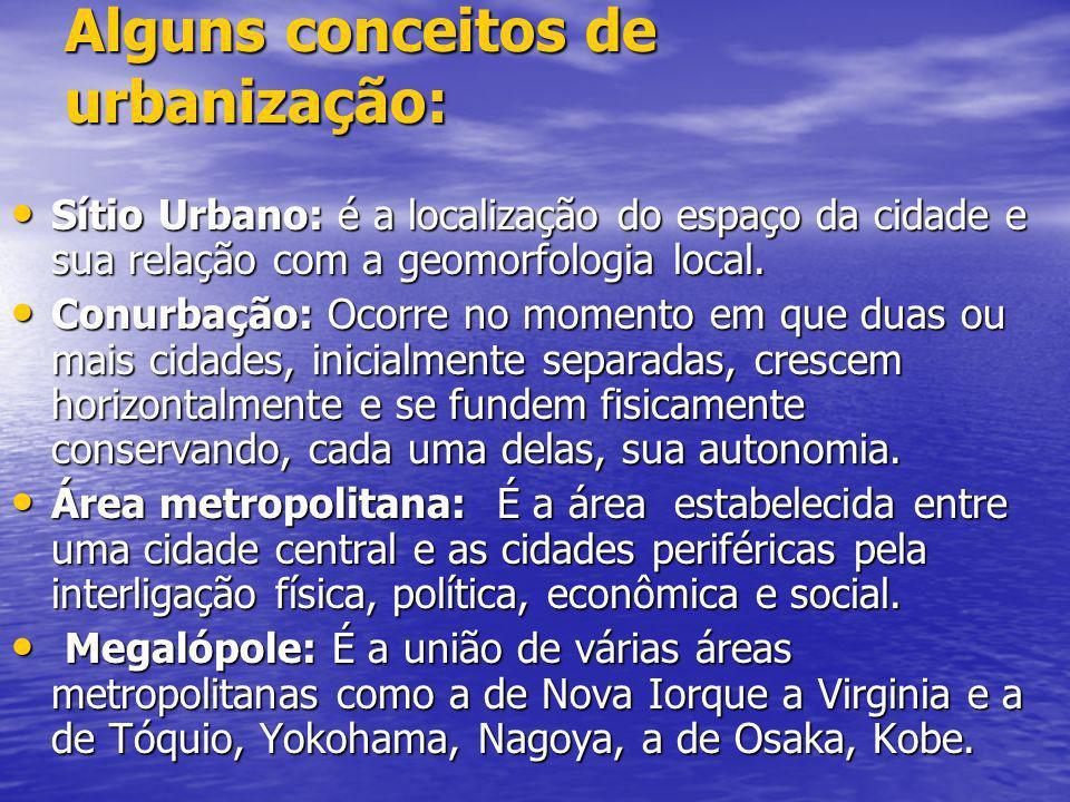 Alguns conceitos de urbanização: