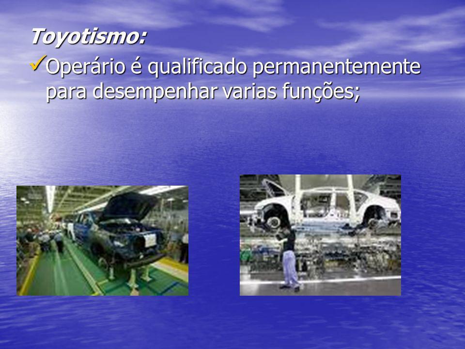 Toyotismo: Operário é qualificado permanentemente para desempenhar varias funções;
