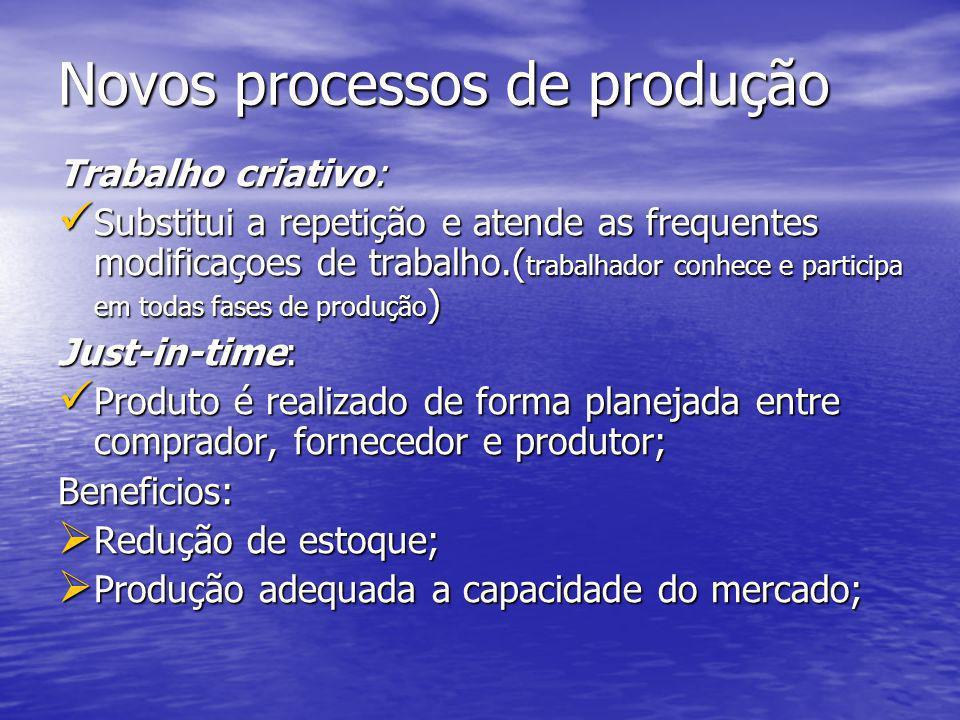Novos processos de produção