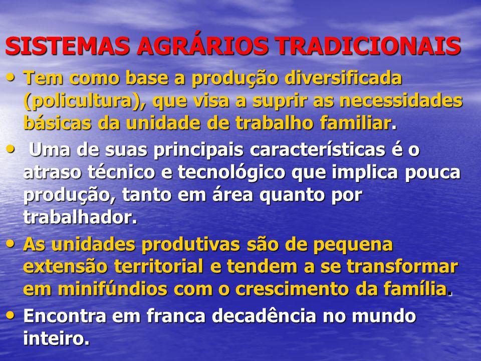 SISTEMAS AGRÁRIOS TRADICIONAIS