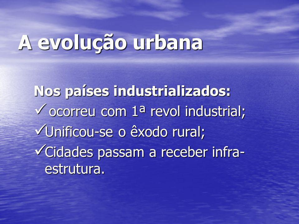 A evolução urbana Nos países industrializados: