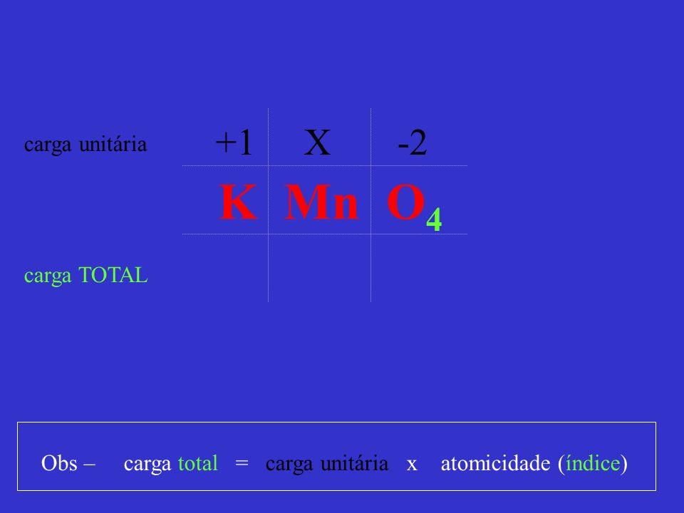 K Mn O4 +1 X -2 carga unitária carga TOTAL