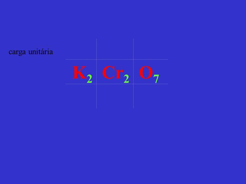 carga unitária K2 Cr2 O7