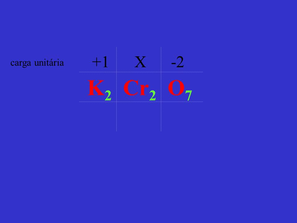 +1 X -2 carga unitária K2 Cr2 O7