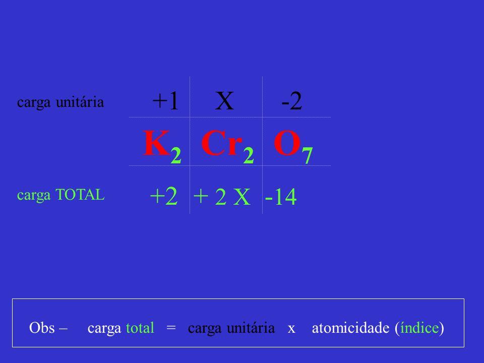 K2 Cr2 O7 +1 X -2 +2 + 2 X -14 carga unitária carga TOTAL