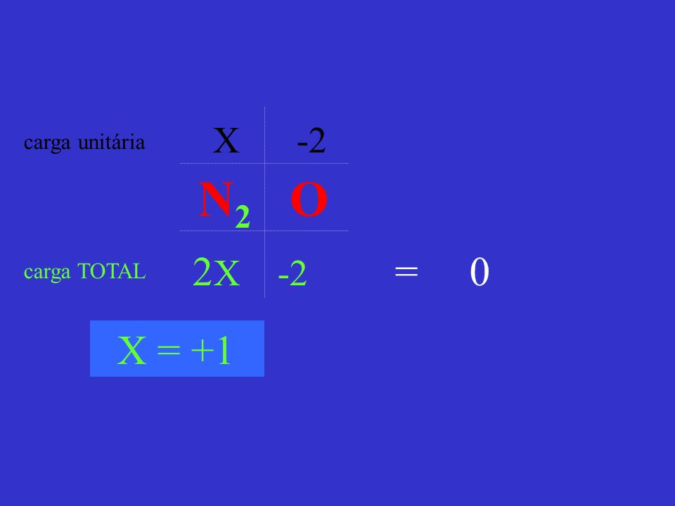 X -2 carga unitária N2 O 2X -2 = 0 carga TOTAL X = +1