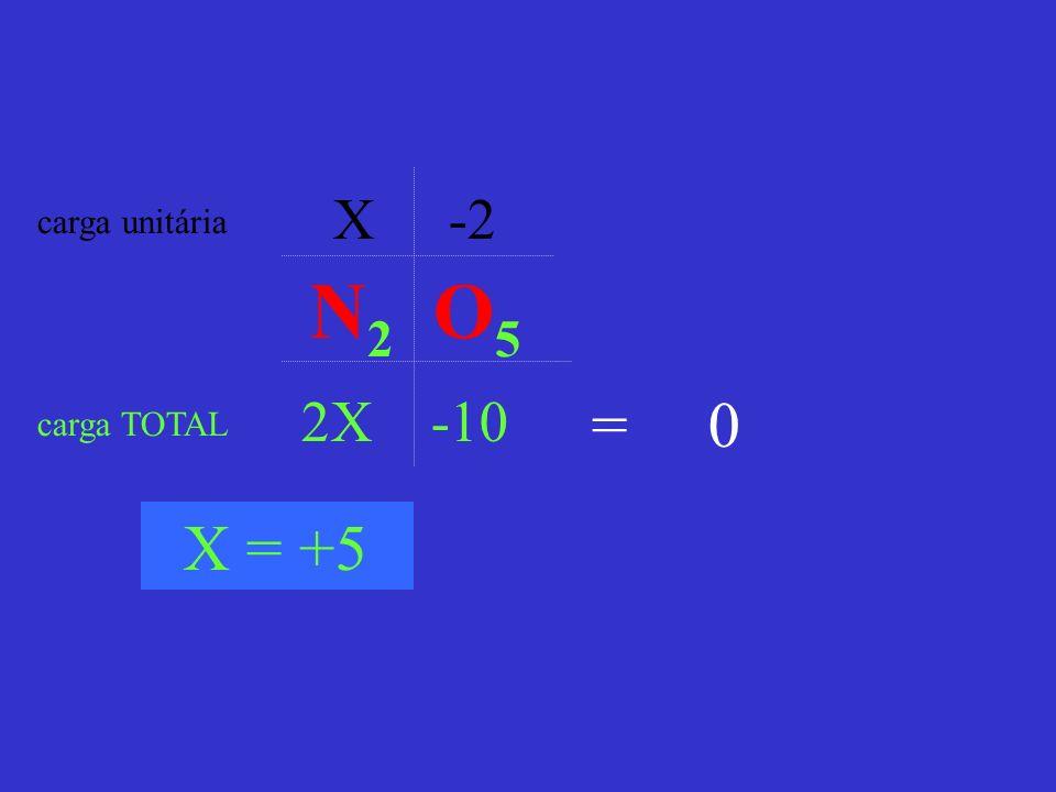 X -2 carga unitária N2 O5 2X -10 = 0 carga TOTAL X = +5