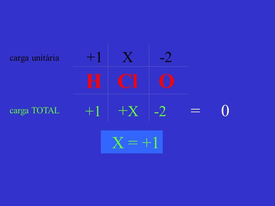+1 X -2 carga unitária H Cl O +1 +X -2 = 0 carga TOTAL X = +1