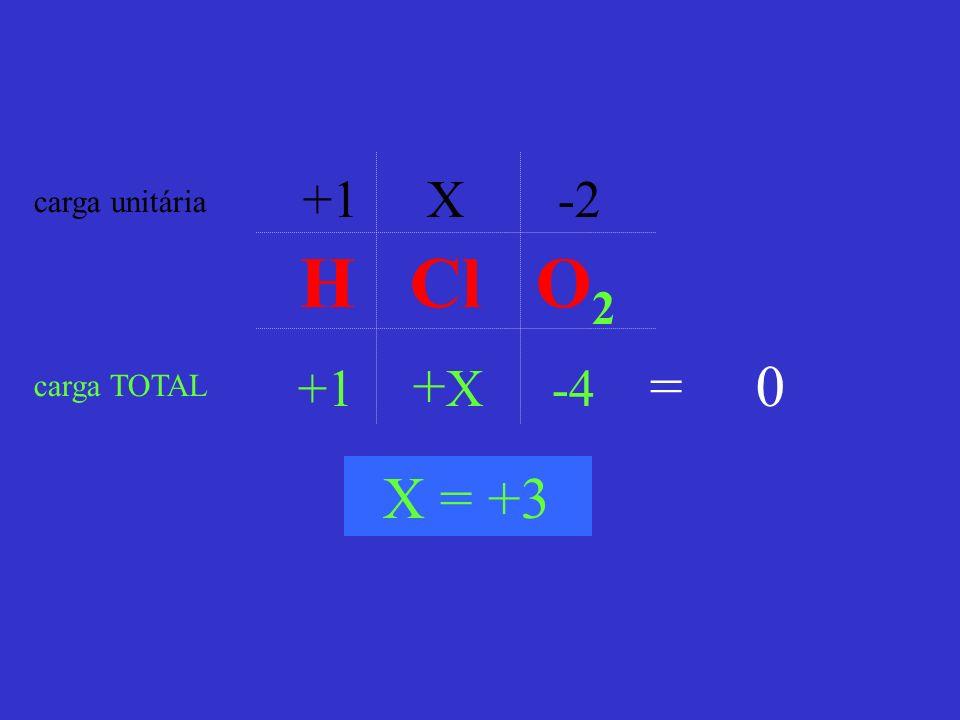+1 X -2 carga unitária H Cl O2 +1 +X -4 = 0 carga TOTAL X = +3