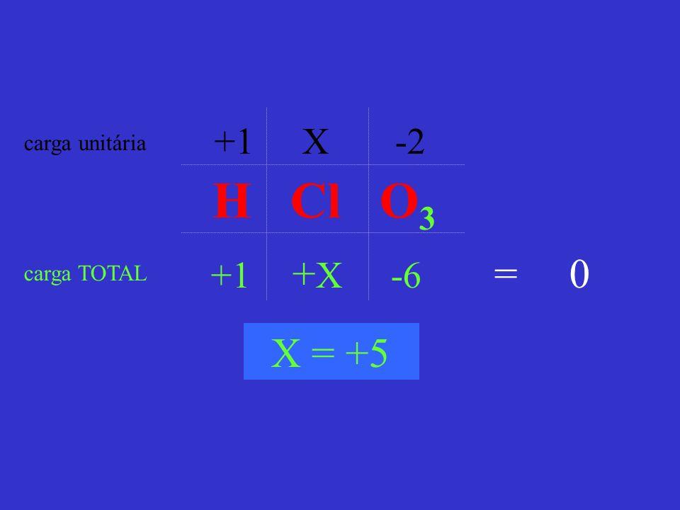 +1 X -2 carga unitária H Cl O3 +1 +X -6 = 0 carga TOTAL X = +5