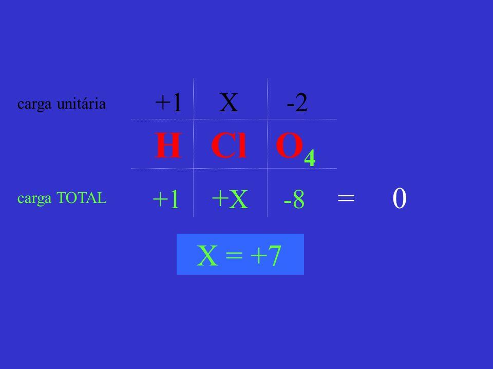 +1 X -2 carga unitária H Cl O4 +1 +X -8 = 0 carga TOTAL X = +7