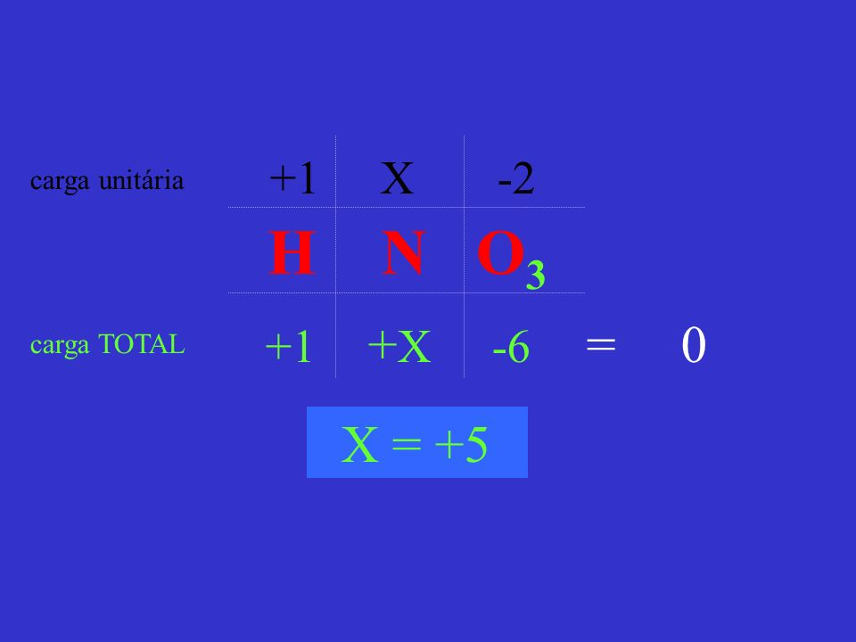 +1 X -2 carga unitária H N O3 +1 +X -6 = 0 carga TOTAL X = +5