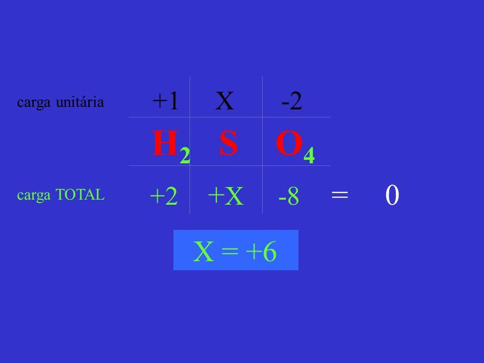 +1 X -2 carga unitária H2 S O4 +2 +X -8 = 0 carga TOTAL X = +6