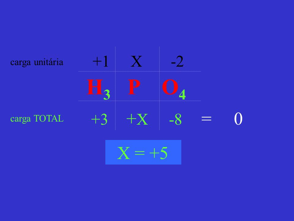 +1 X -2 carga unitária H3 P O4 +3 +X -8 = 0 carga TOTAL X = +5