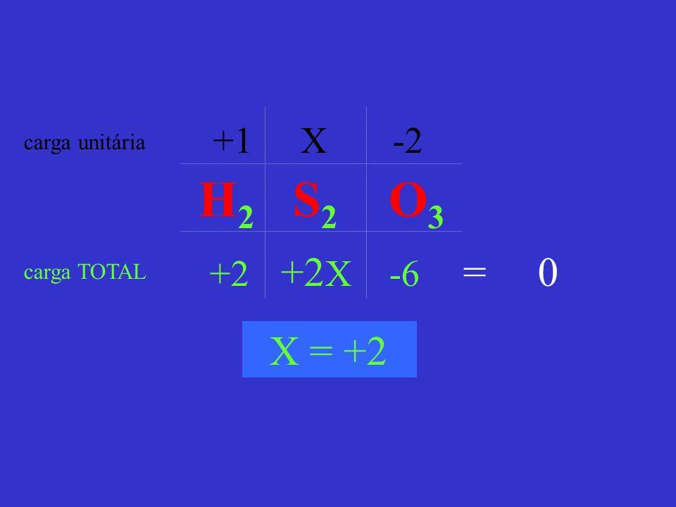 +1 X -2 carga unitária H2 S2 O3 +2 +2X -6 = 0 carga TOTAL X = +2