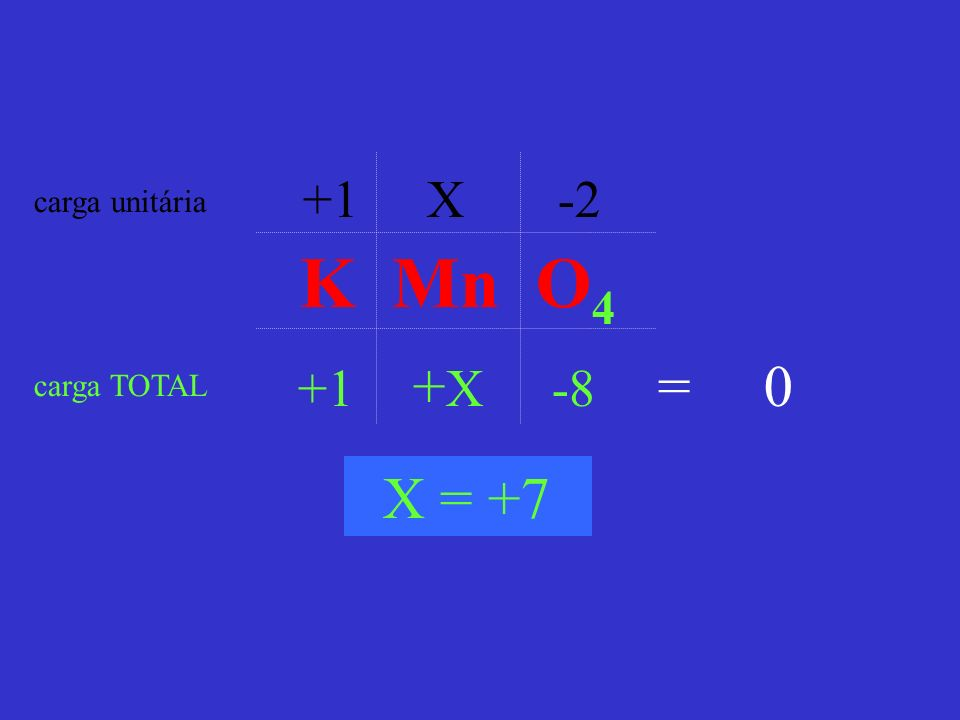 +1 X -2 carga unitária K Mn O4 +1 +X -8 = 0 carga TOTAL X = +7