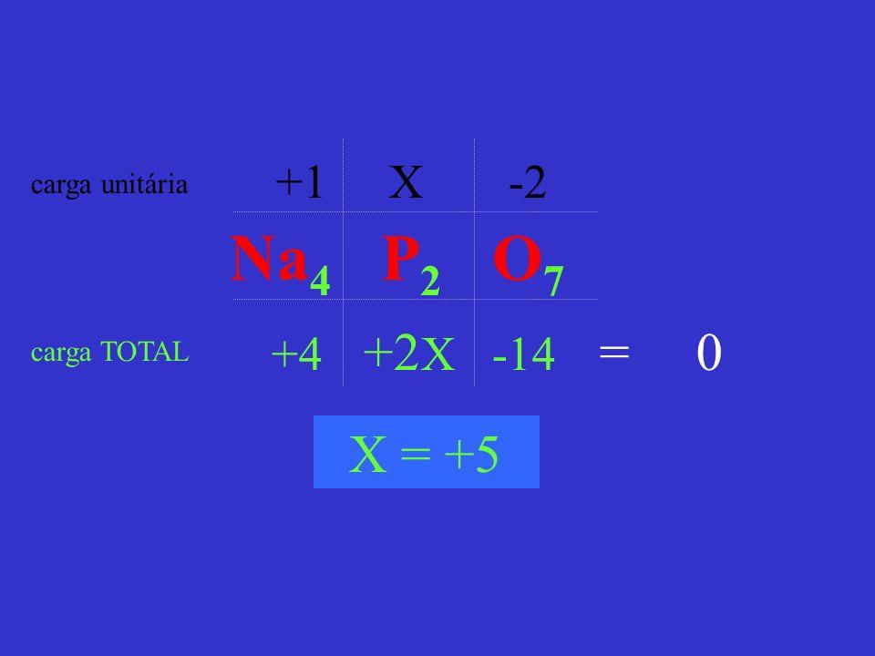 +1 X -2 carga unitária Na4 P2 O7 +4 +2X -14 = 0 carga TOTAL X = +5