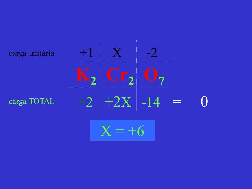 +1 X -2 carga unitária K2 Cr2 O7 +2 +2X -14 = 0 carga TOTAL X = +6