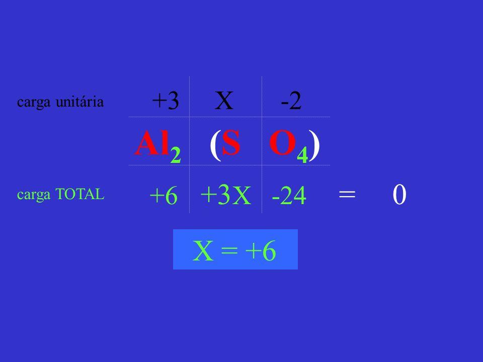 +3 X -2 carga unitária Al2 (S O4) +6 +3X -24 = 0 carga TOTAL X = +6
