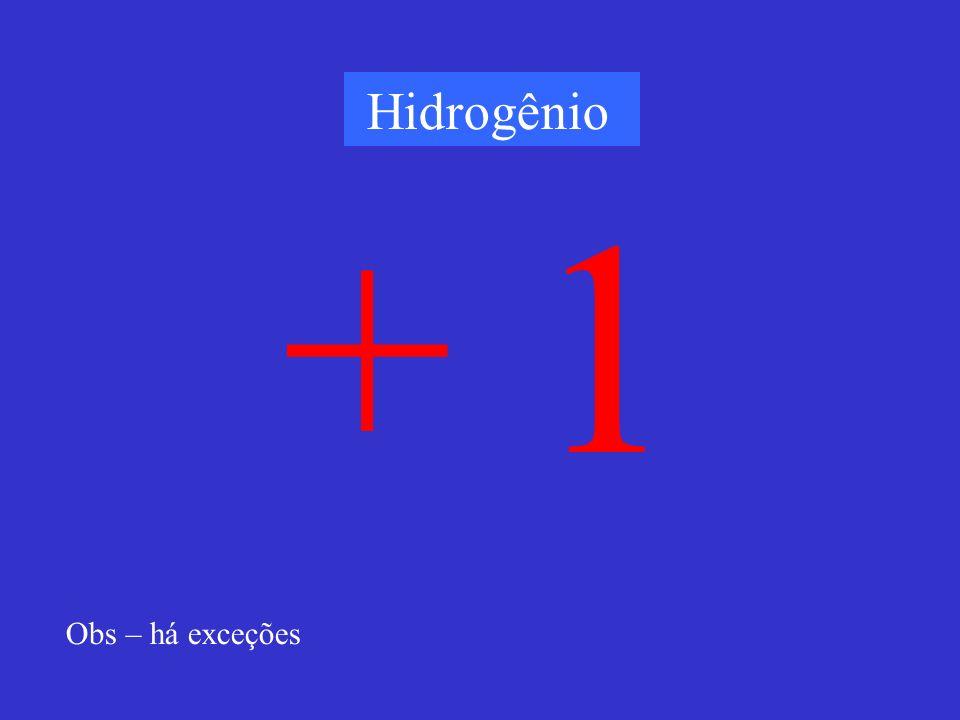 Hidrogênio + 1 Obs – há exceções