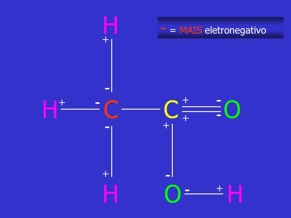 H H C C O H O H - = MAIS eletronegativo + - - - + + - + - + + - - +