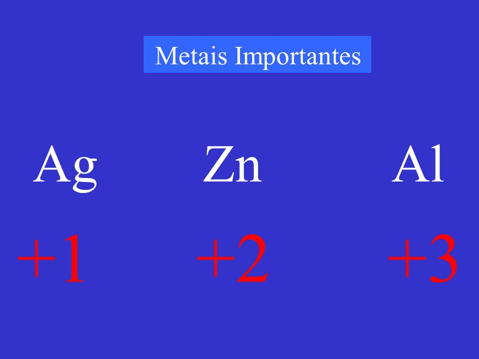 Metais Importantes Ag Zn Al +1 +2 +3