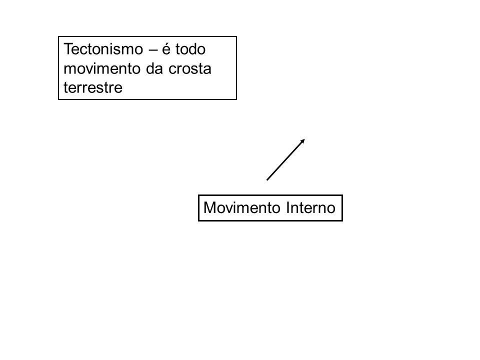 Tectonismo – é todo movimento da crosta terrestre