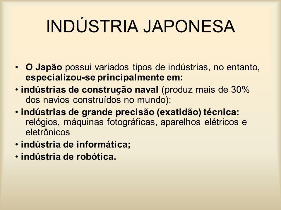 INDÚSTRIA JAPONESAO Japão possui variados tipos de indústrias, no entanto, especializou-se principalmente em: