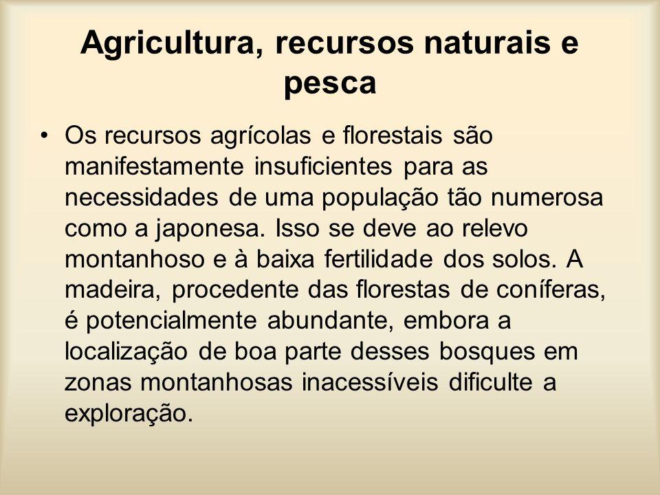 Agricultura, recursos naturais e pesca