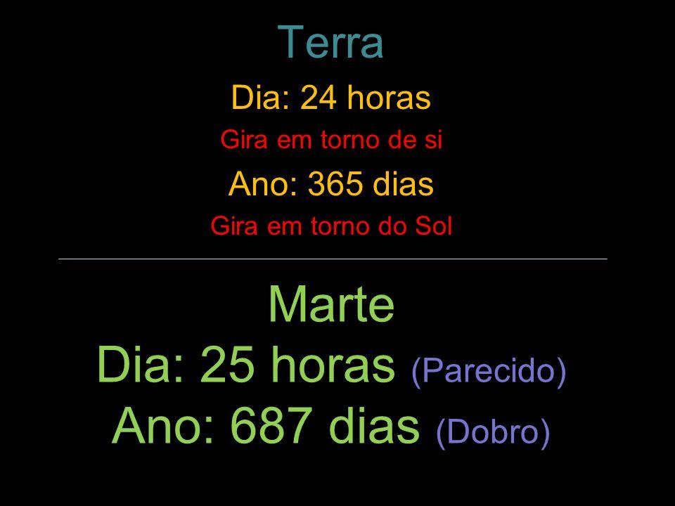 Marte Dia: 25 horas (Parecido) Ano: 687 dias (Dobro) Terra