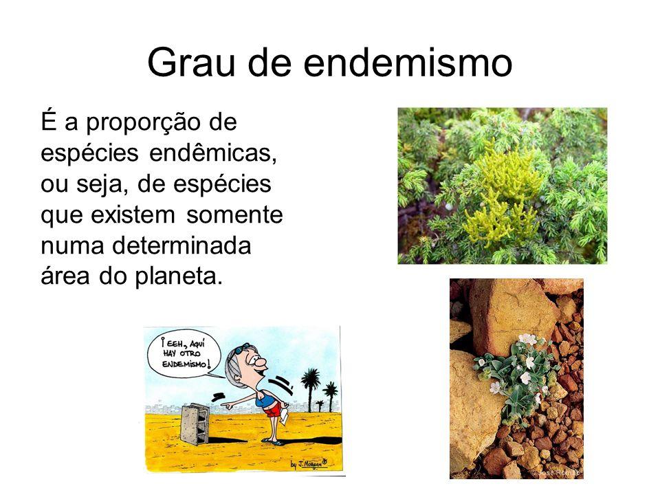 Grau de endemismoÉ a proporção de espécies endêmicas, ou seja, de espécies que existem somente numa determinada área do planeta.
