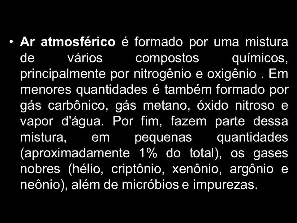 Ar atmosférico é formado por uma mistura de vários compostos químicos, principalmente por nitrogênio e oxigênio .
