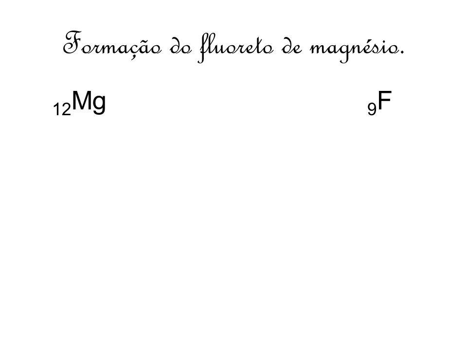 Formação do fluoreto de magnésio.